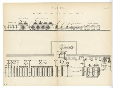 1880 Antique Print PAPER MAKING MACHINE Plan & Elevation INDUSTRIAL ENGINEERING